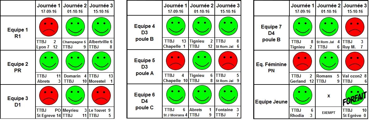 cpe-j3ph1